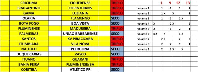 CONCURSO ACUMULADO 2