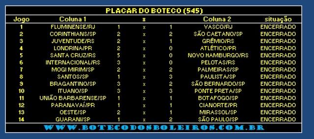 PLACAR 545