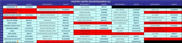Palpites LOTECAÇO 551