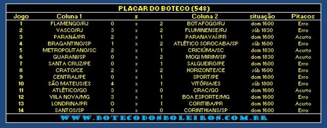 PLACAR 548
