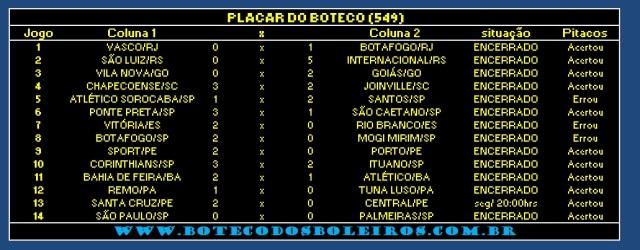 PLACAR 549
