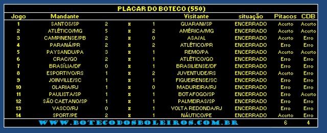 PLACAR 550