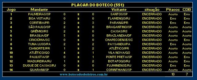 PLACAR BOTECO 551