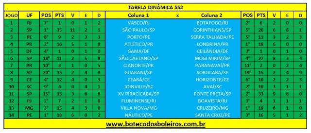 Tabela Dinamica 552