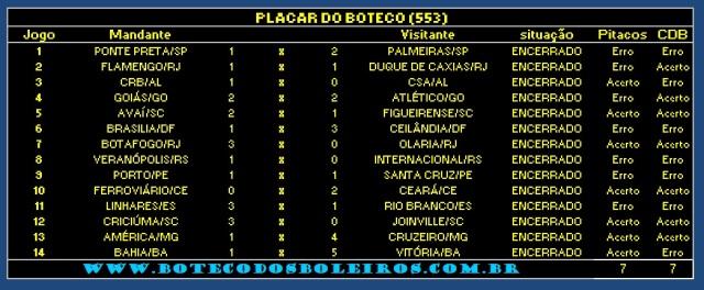 PLACAR 553