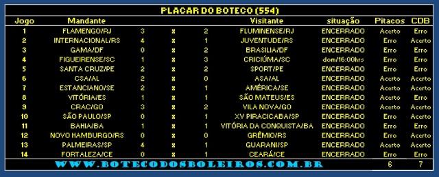 PLACAR 554