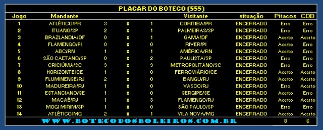 PLACAR 555