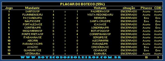 PLACAR 556