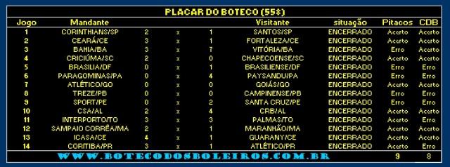 PLACAR 558