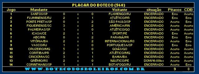 PLACAR 560