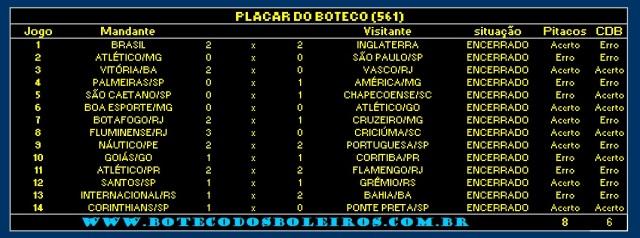PLACAR 561