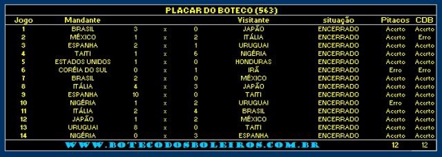 PLACAR 563