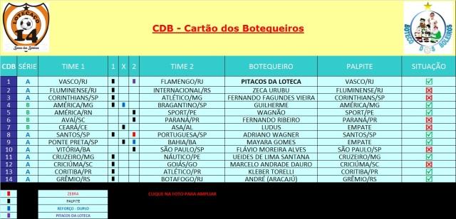 CDB566