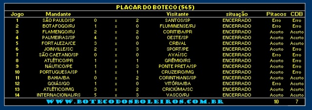 PLACAR 565