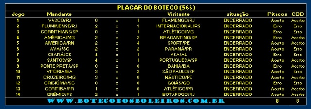 PLACAR 566
