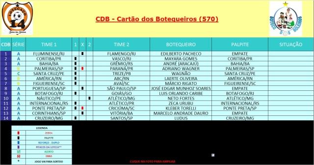 CDB570