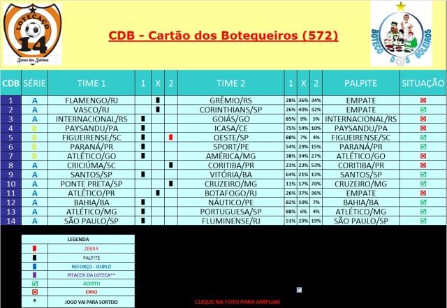 CDB572