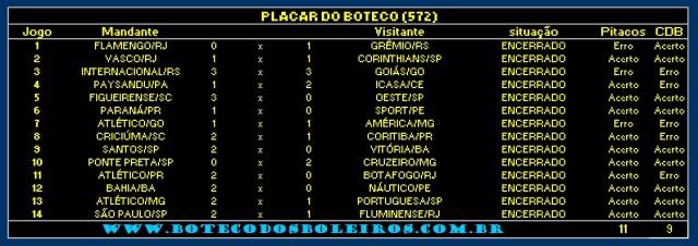 PLACAR 572