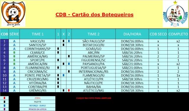 CDB575