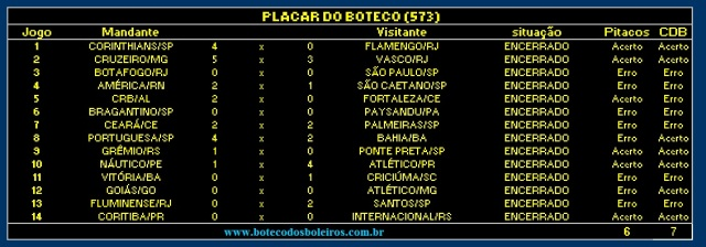 placar573