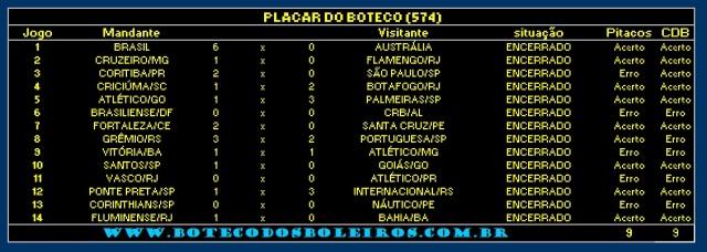 PLACAR574
