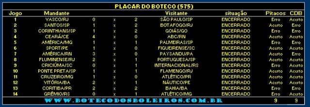 PLACAR575