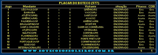 PLACAR577