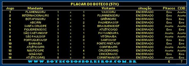 PLACAR578