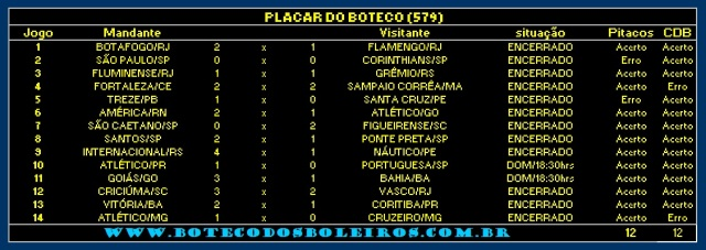 PLACAR579