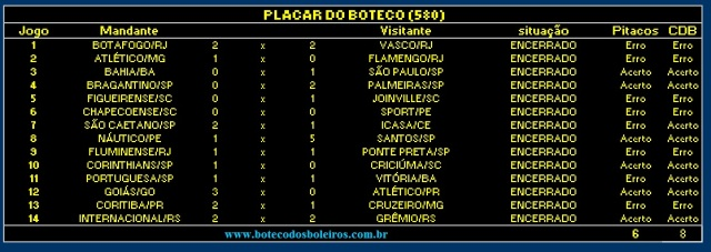 placar580