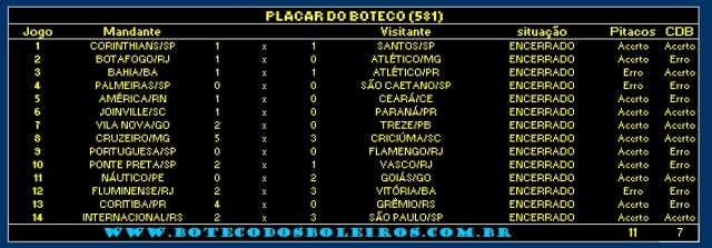PLACAR581