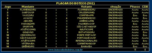 placar582