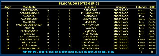 PLACAR583