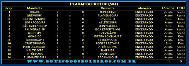 PLACAR584