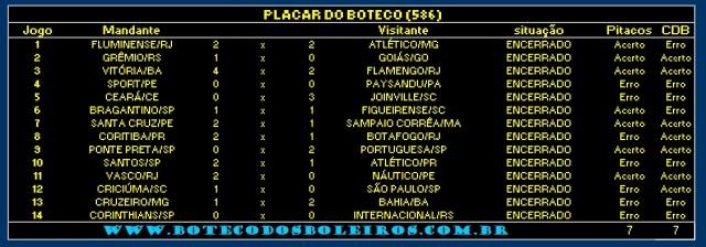 PLACAR586
