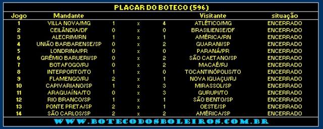 Placar596