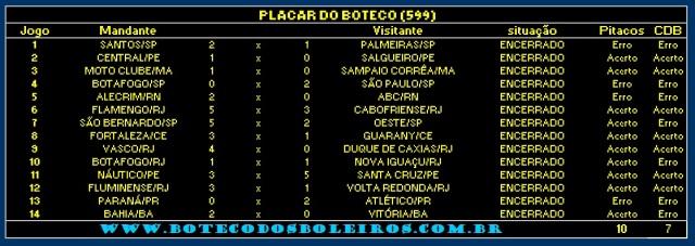 Placar599