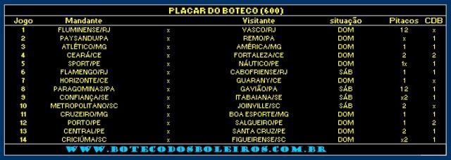 Placar600