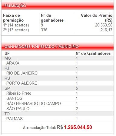 RESULTADOS CAIXA 599