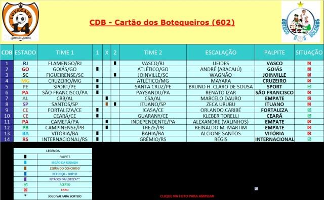CDB602