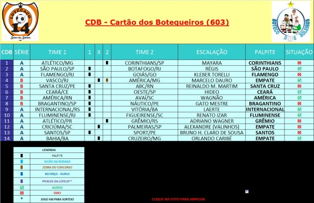 CDB603