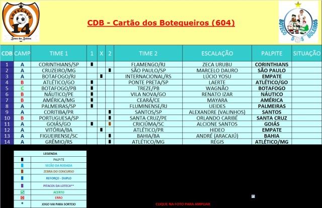 CDB604