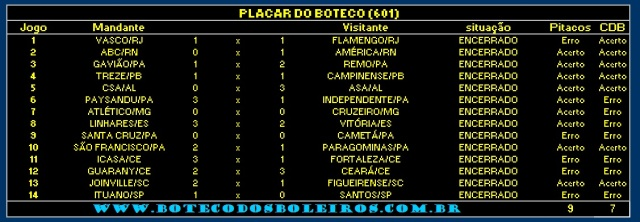 Placar601