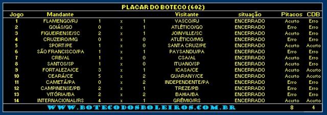 Placar602