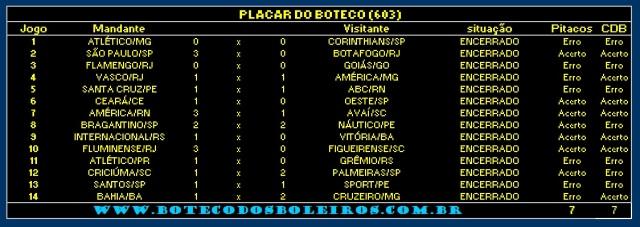 Placar603