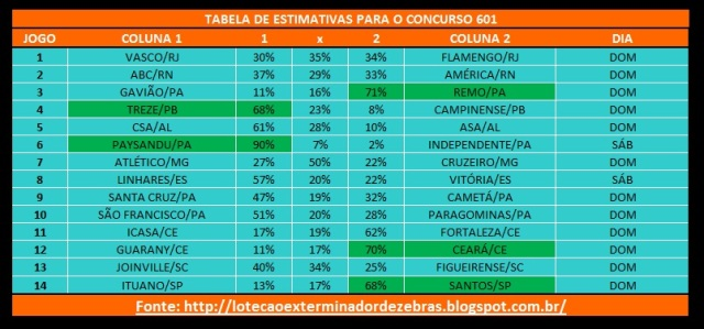 Tabela601