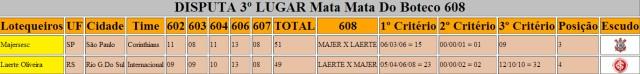 3º LUGAR - 2º MATA MATA DO BOTECO 608