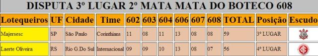 3º LUGAR DO  2º MATA MATA DO BOTECO 608