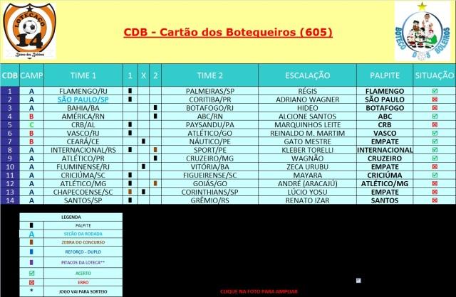 CDB605