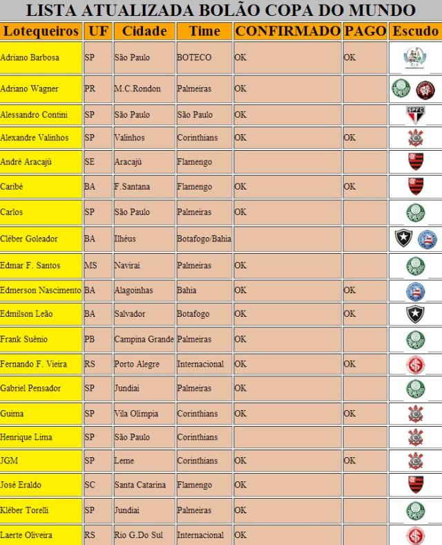 Lista Inscritos Bolão Copa Do Mundo Parte 1